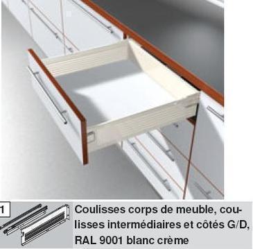 Systeme BLUM METABOX pour tiroir à coté métallique